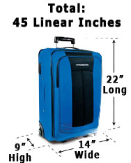 Linear Measurements | Photo Credit: Luggage World