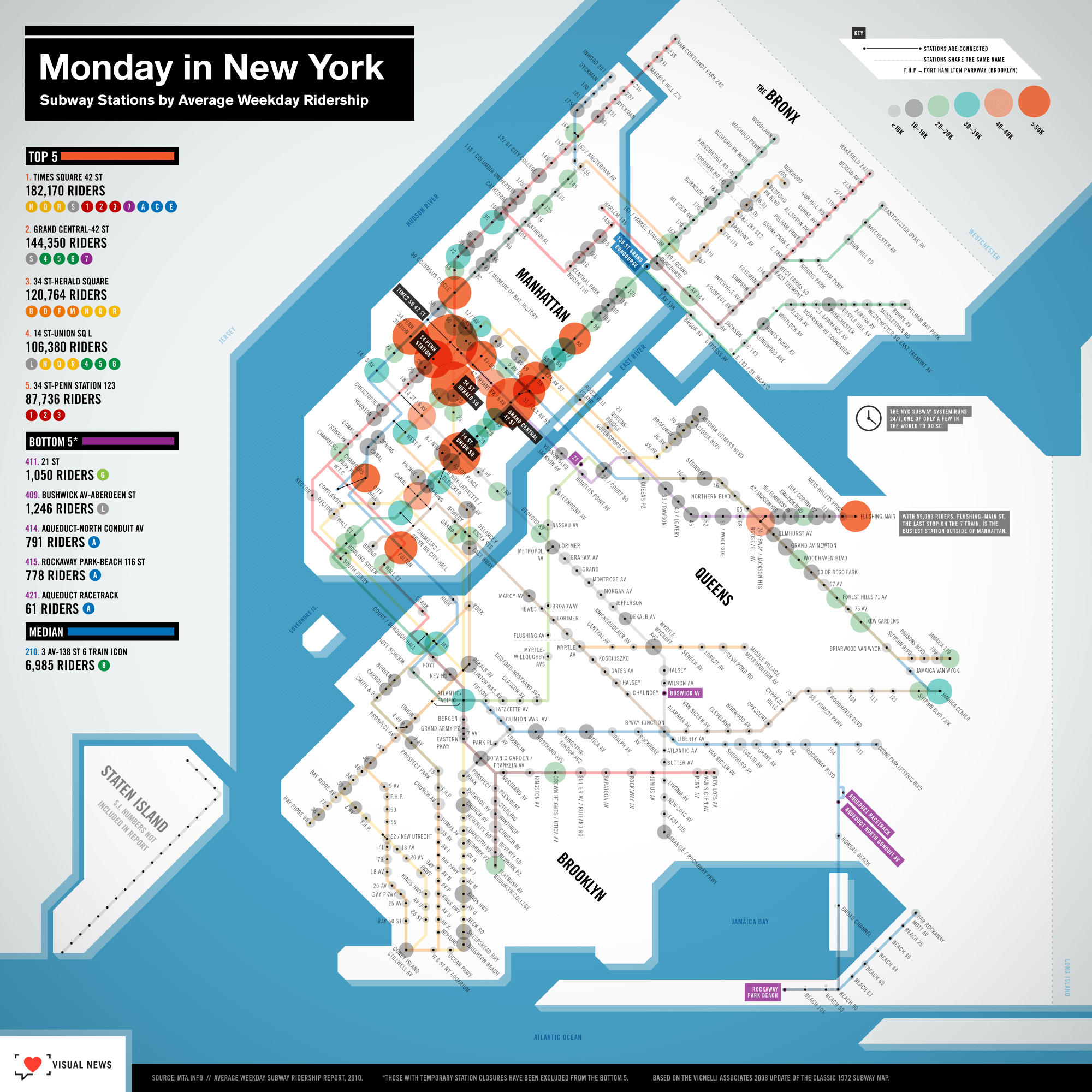 The Ultimate NYC Subway Guide And Tips For Tourists By A